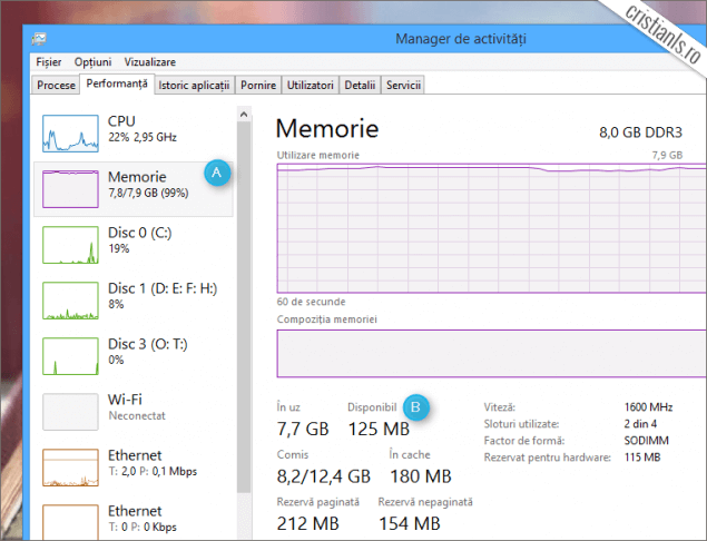 E nevoie de mai multă memorie RAM