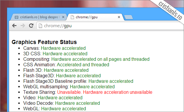 accelerare hardware in google chrome