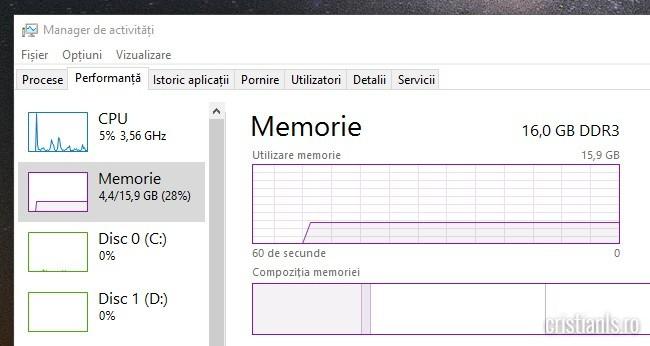 memorie ram utilizată de windows 10