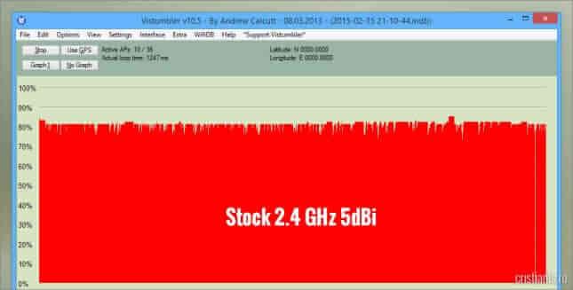 Stock 2.4 GHz 5dBi