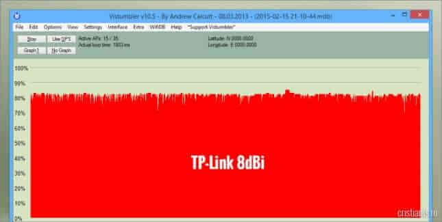 TP-Link 2.4GHz 8dBi