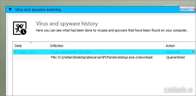 pcpandora malware