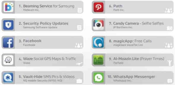 aplicatiile android care consuma cel mai mult bateria smartphoneului