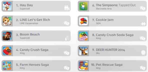 jocurile care afecteaza cel mai mult perfomanta smartphoneului