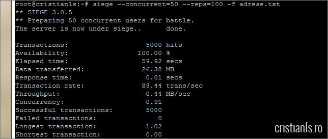 performante server folosind lista