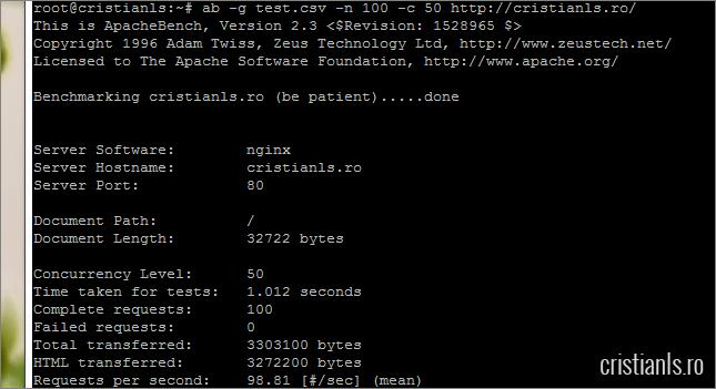 test performanta cu Apache Benchmark