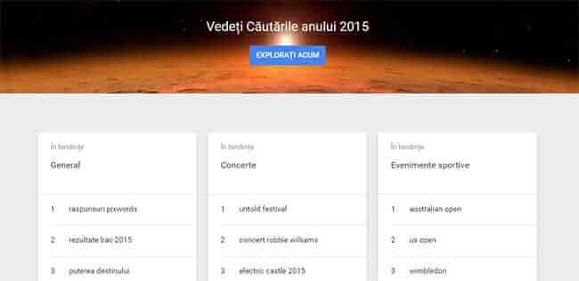 cautarile anului 2015 pe Google