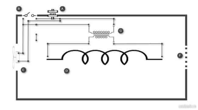 schema electrica generator ozon