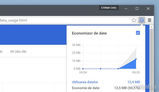 economizor de date