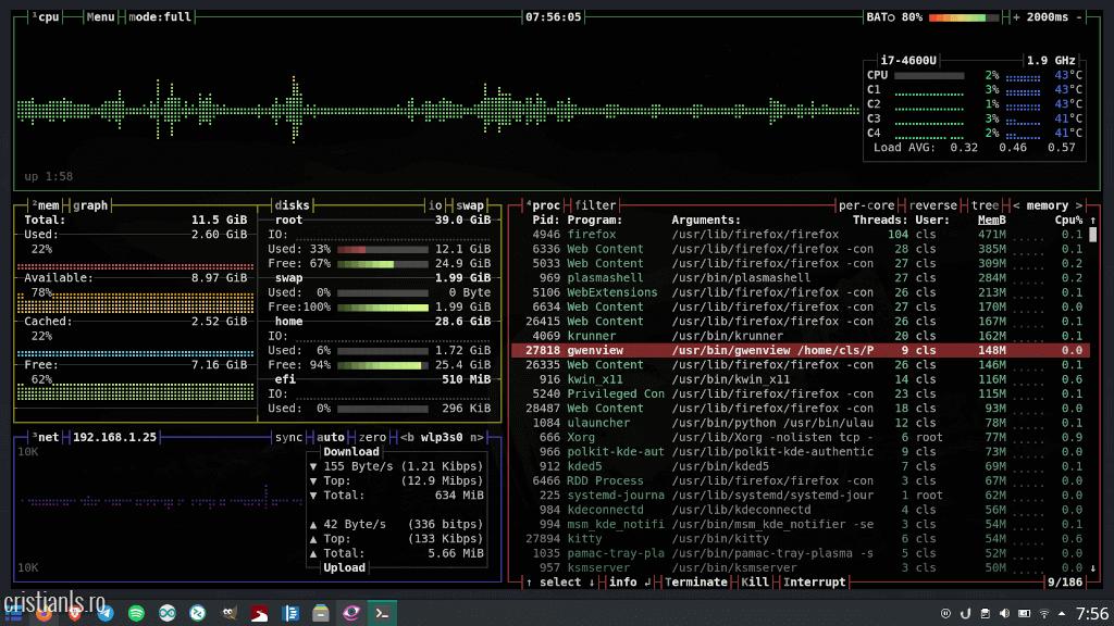 Bpytop - monitor de resurse pentru Linux